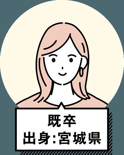 高校3年生 出身:大阪府 女性